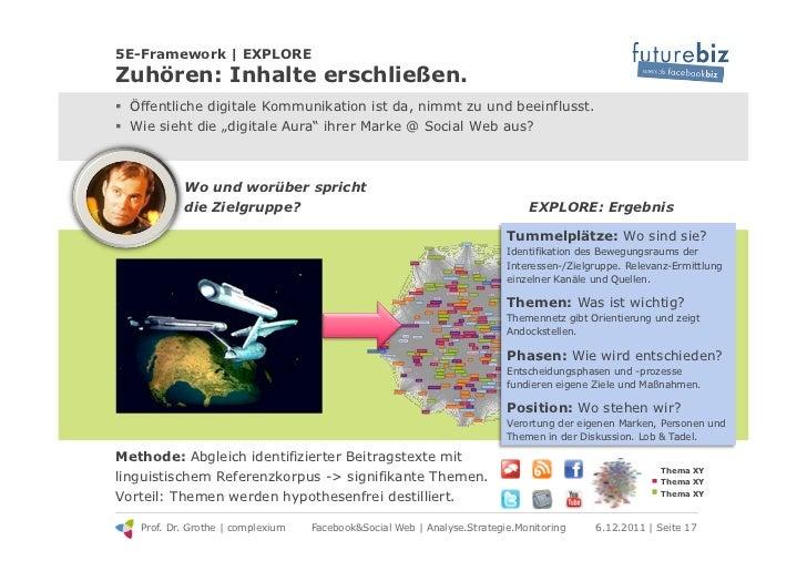 5E-Framework | EXPLOREZuhören: Inhalte erschließen.! Öffentliche digitale Kommunikation ist da, nimmt zu und beeinflusst....