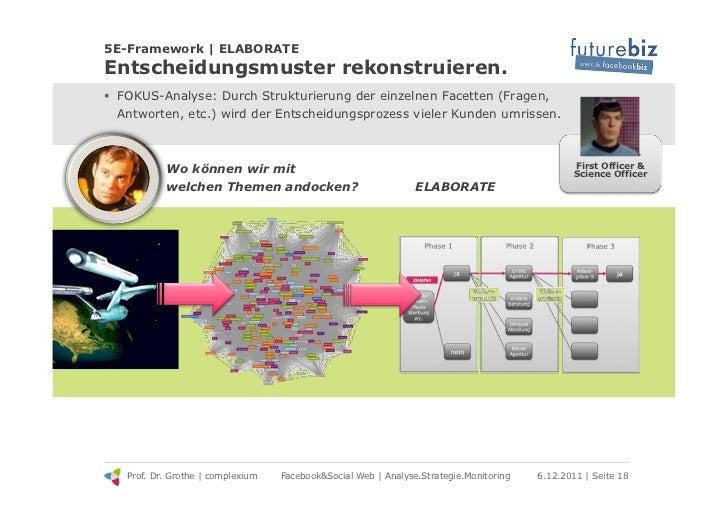 5E-Framework | ELABORATEEntscheidungsmuster rekonstruieren.! FOKUS-Analyse: Durch Strukturierung der einzelnen Facetten (...