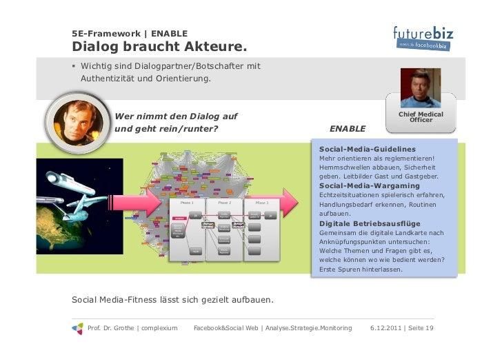 5E-Framework | ENABLEDialog braucht Akteure.! Wichtig sind Dialogpartner/Botschafter mit   Authentizität und Orientierung...