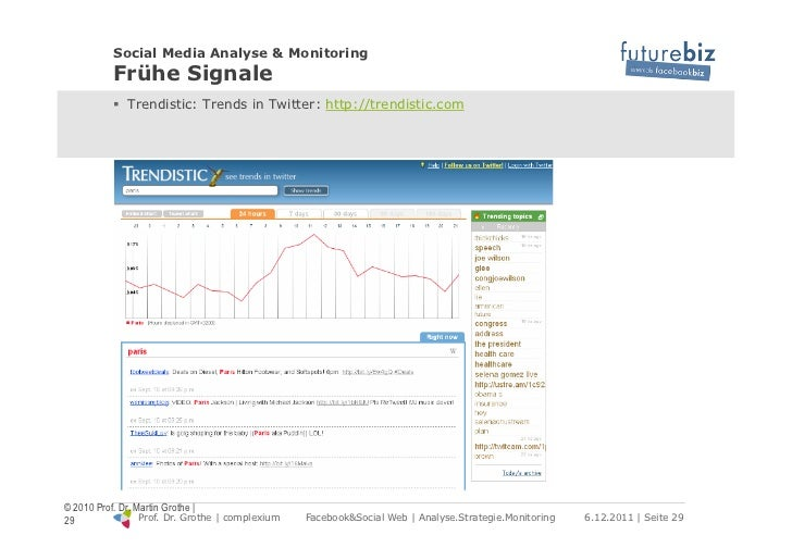 Social Media Analyse & Monitoring          Frühe Signale          ! Trendistic: Trends in Twitter: http://trendistic.com©...