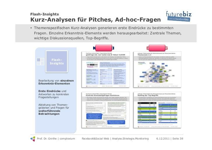 Flash-InsightsKurz-Analysen für Pitches, Ad-hoc-Fragen! Themenspezifischen Kurz-Analysen generieren erste Eindrücke zu be...