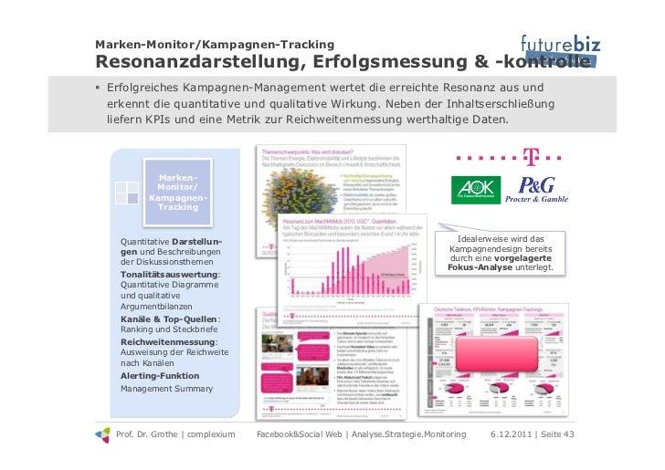 Marken-Monitor/Kampagnen-TrackingResonanzdarstellung, Erfolgsmessung & -kontrolle! Erfolgreiches Kampagnen-Management wer...