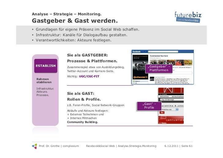 Analyse – Strategie – Monitoring.Gastgeber & Gast werden.! Grundlagen für eigene Präsenz im Social Web schaffen.! Infras...
