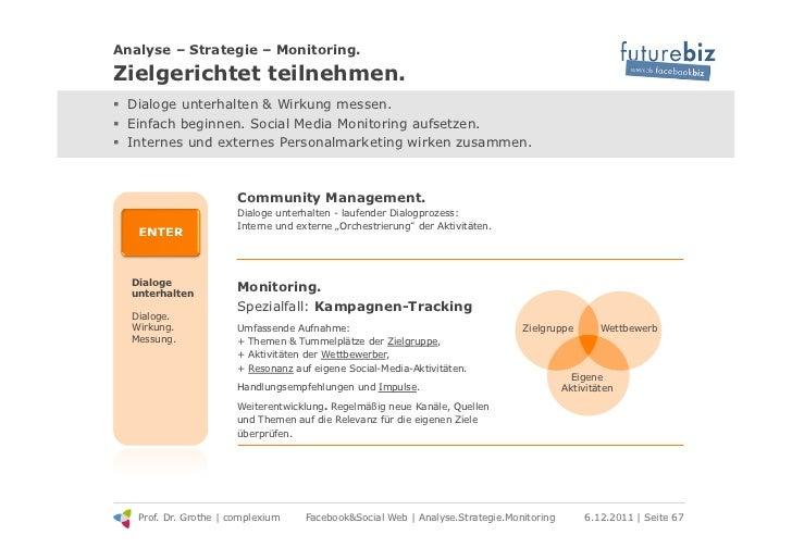 Analyse – Strategie – Monitoring.Zielgerichtet teilnehmen.! Dialoge unterhalten & Wirkung messen.! Einfach beginnen. Soc...