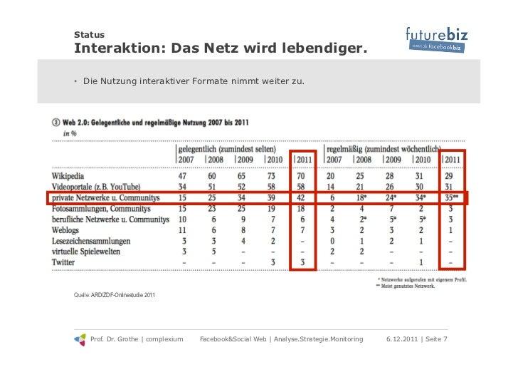 StatusInteraktion: Das Netz wird lebendiger.• Die Nutzung interaktiver Formate nimmt weiter zu.Quelle: ARD/ZDF-Onlinestud...