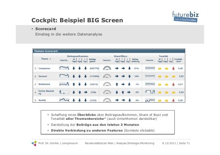 Cockpit: Beispiel BIG Screen! Scorecard   Einstieg in die weitere Datenanalyse         ! Schaffung eines Überblicks über...