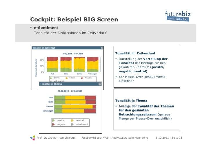 Cockpit: Beispiel BIG Screen! e-Sentiment   Tonalität der Diskussionen im Zeitverlauf                                    ...