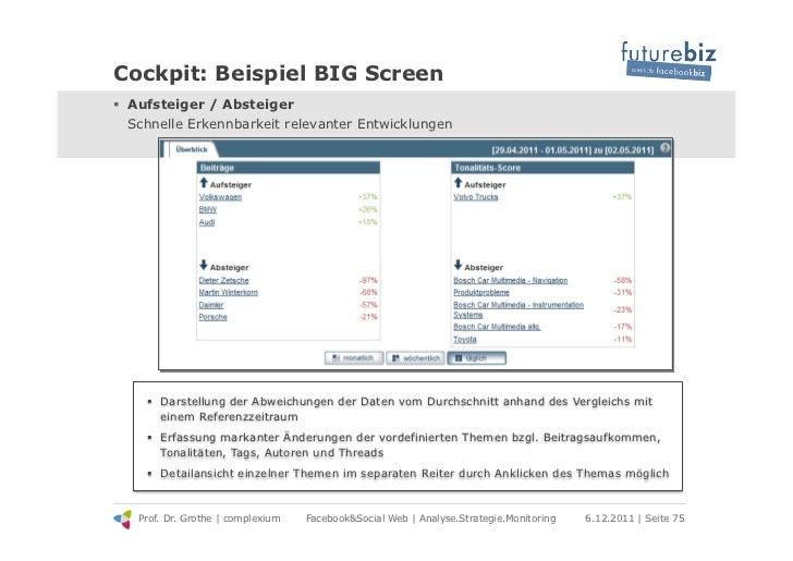 Cockpit: Beispiel BIG Screen! Aufsteiger / Absteiger   Schnelle Erkennbarkeit relevanter Entwicklungen    ! Darstellung ...