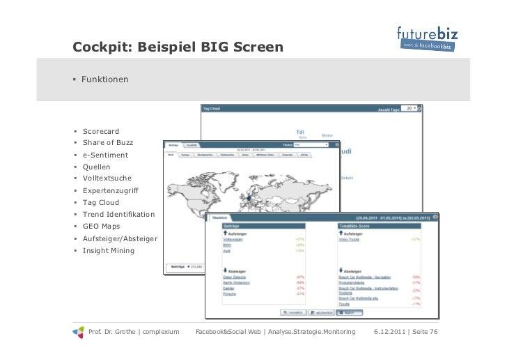Cockpit: Beispiel BIG Screen! Funktionen! Scorecard! Share of Buzz! e-Sentiment! Quellen! Volltextsuche! Expertenzu...