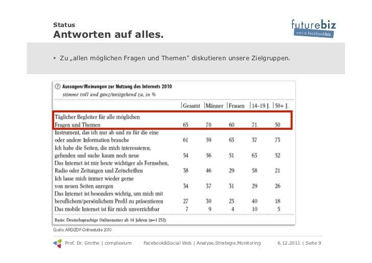 """StatusAntworten auf alles.! Zu """"allen möglichen Fragen und Themen diskutieren unsere Zielgruppen.Quelle: ARD/ZDF-Onlinest..."""
