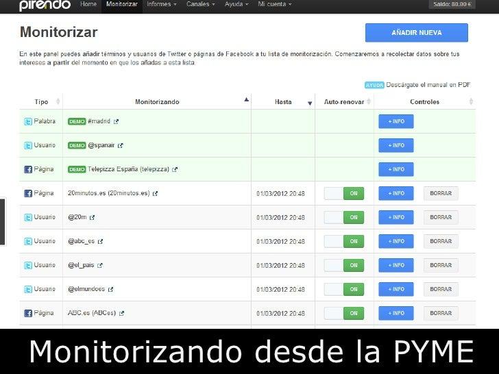 Monitorizando desde la PYME