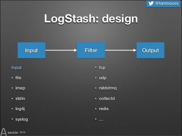 @tommoors  LogStash: design Input  Filter  Output  Input  •  tcp  •  file  •  udp  •  imap  •  rabbitmq  •  stdin  •  colle...
