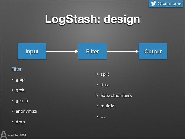 @tommoors  LogStash: design Input  Filter  Output  Filter • •  • •  mutate  •  •  extractnumbers  •  •  dns  •  •  split  ...