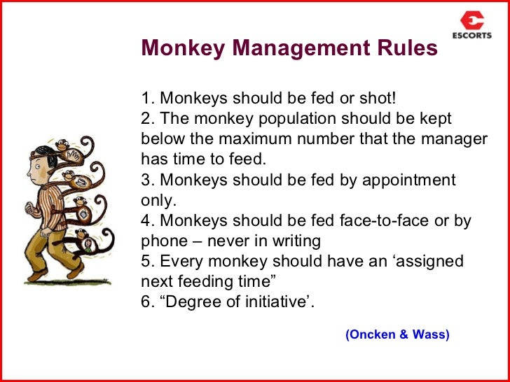 who s got the monkey concept of The monkey is now on the subordinate's back because the next move is his, but it is poised for a leap watch that monkey johnson dutifully writes the requested memo and drops it in his out-basket.
