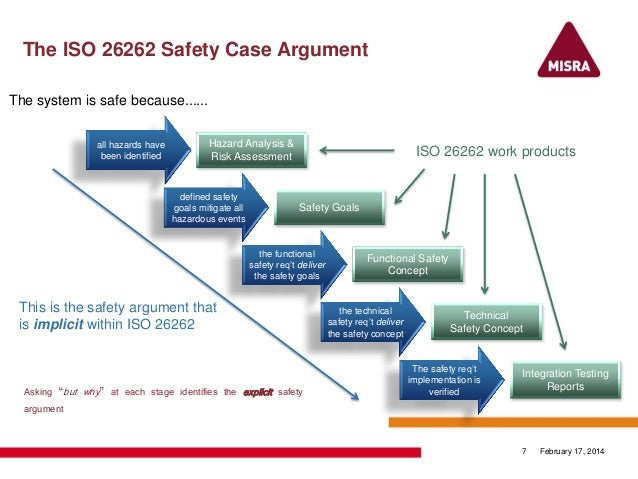 Misra Safety Case Guidelines