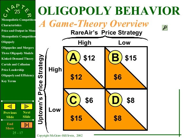 cartel theory of oligopoly To understand equilibrium in these oligopoly markets requires more careful attention to strategic interdependence to capture this interdependence, we consider.