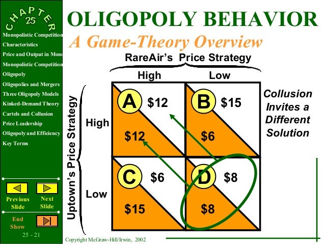 oligopoly and game theory Oligopoly and game theory 1 oligopoly 2 the prevalence of oligopolyin addition to perfect competition and monopoly,oligopoly and monopolistic competition are alsoimportant types of market structure.