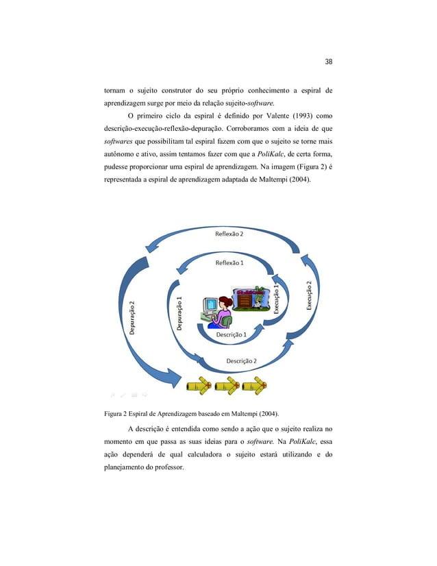 38  tornam o sujeito construtor do seu próprio conhecimento a espiral de  aprendizagem surge por meio da relação sujeito-s...