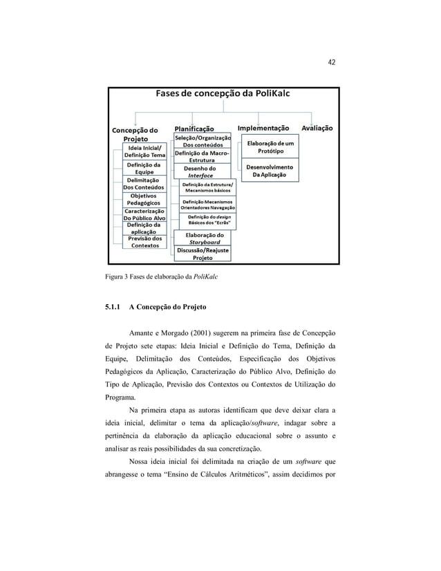 42  Figura 3 Fases de elaboração da PoliKalc  5.1.1 A Concepção do Projeto  Amante e Morgado (2001) sugerem na primeira fa...