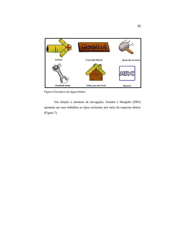50  Figura 6 Interfaces de alguns botões  Em relação a estrutura de navegação, Amante e Morgado (2001)  apontam em seus tr...