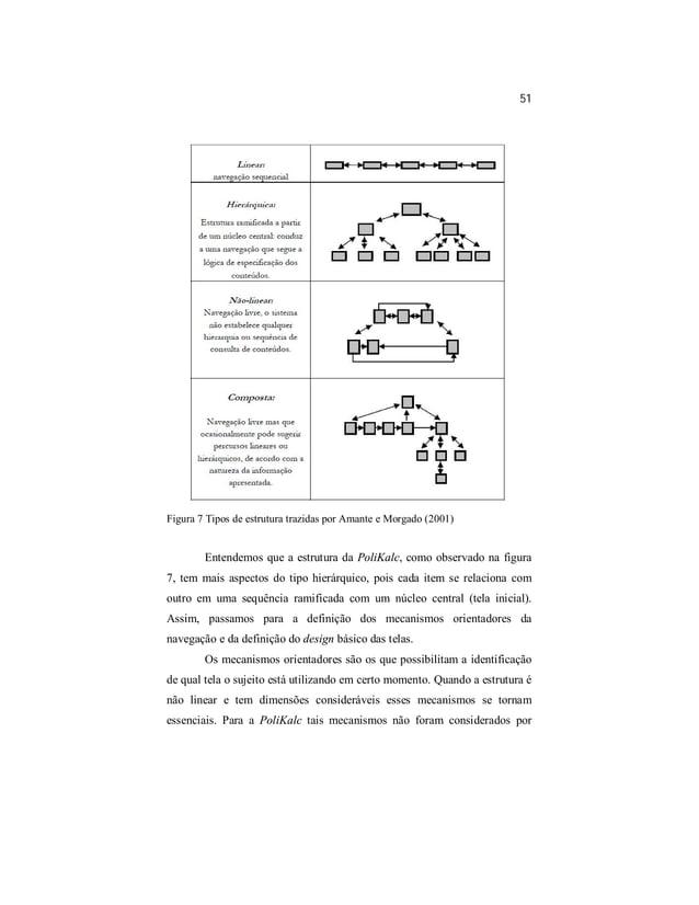 51  Figura 7 Tipos de estrutura trazidas por Amante e Morgado (2001)  Entendemos que a estrutura da PoliKalc, como observa...