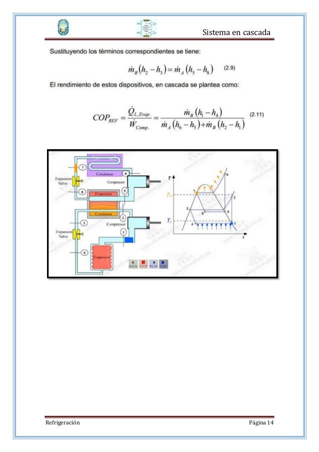 todo sobre refrigeracion industrial pdf