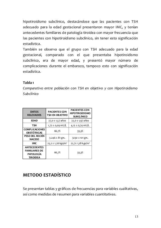 hipotiroidismo subclínico, destacándose que las pacientes con TSHadecuado para la edad gestacional presentaron mayor IMC, ...