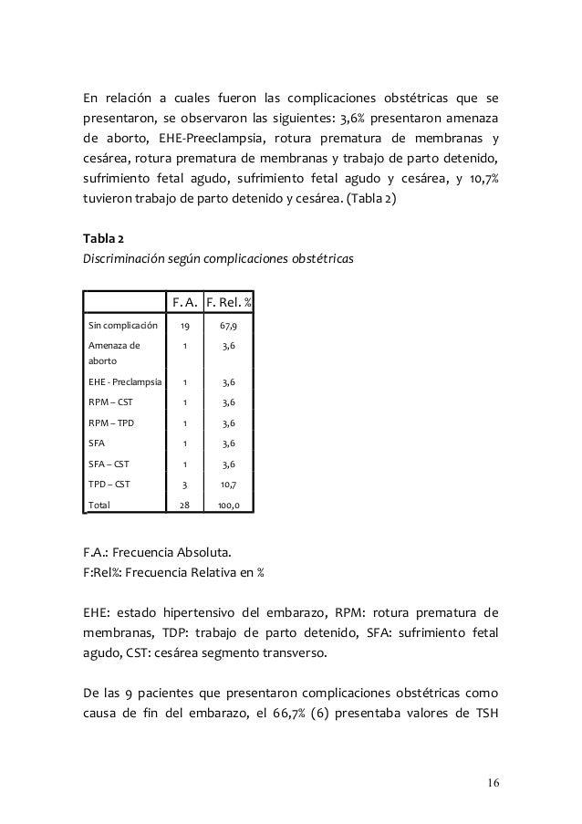 En relación a cuales fueron las complicaciones obstétricas que sepresentaron, se observaron las siguientes: 3,6% presentar...