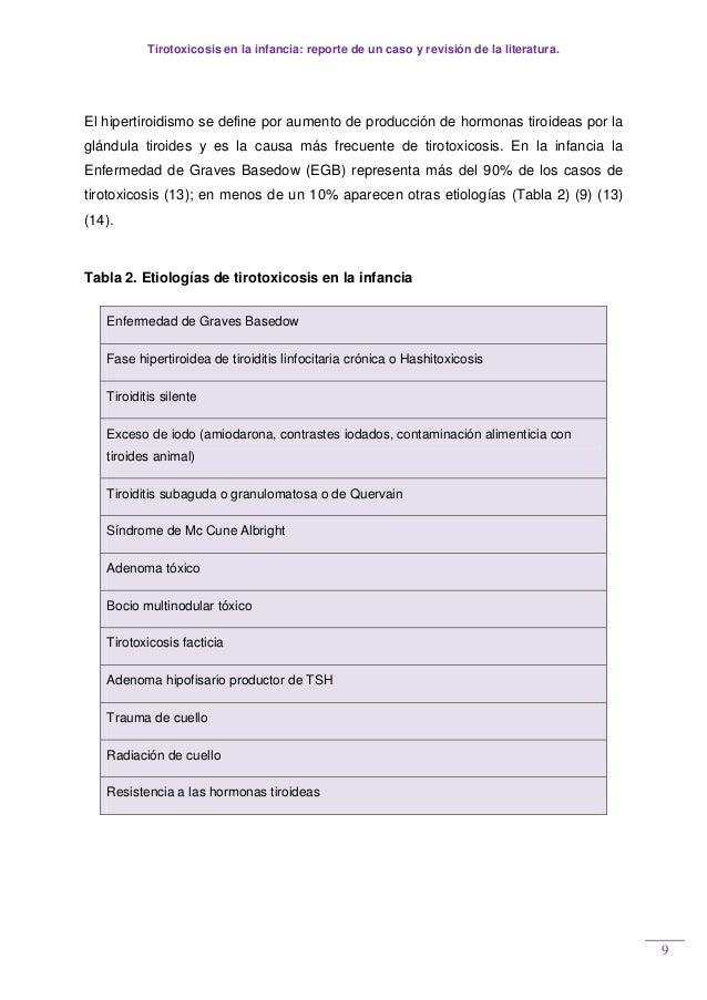 Tirotoxicosis en la infancia: reporte de un caso y revisión de la literatura. 9 El hipertiroidismo se define por aumento d...