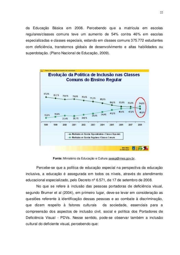 22da Educação Básica em 2008. Percebendo que a matrícula em escolasregulares/classes comuns teve um aumento de 54% contra ...