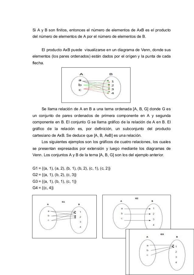 Monografia de relaciones y funciones 11 12 ccuart Choice Image