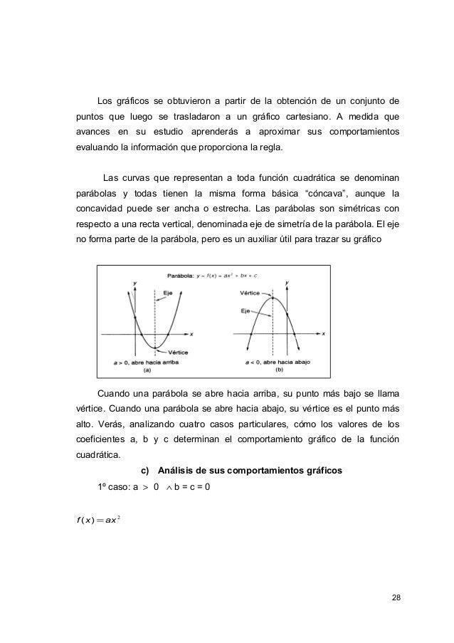 Monografia de relaciones y funciones 27 28 ccuart Image collections