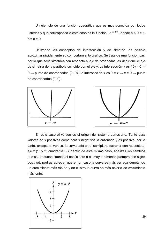 Monografia de relaciones y funciones 29 ccuart Image collections