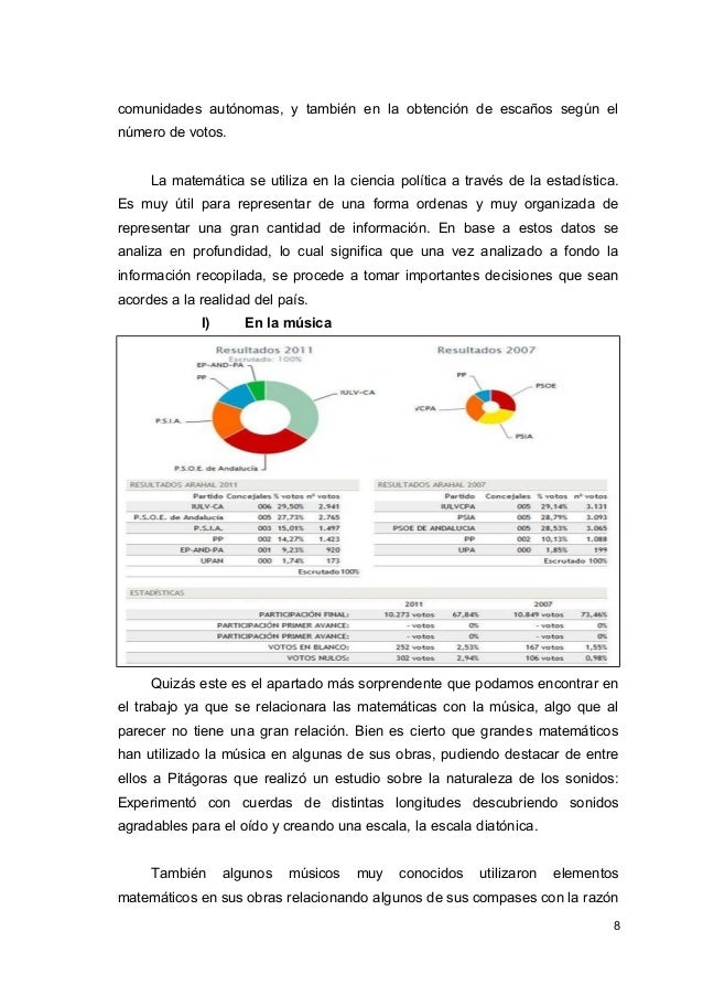 Monografia de relaciones y funciones 8 comunidades ccuart Image collections
