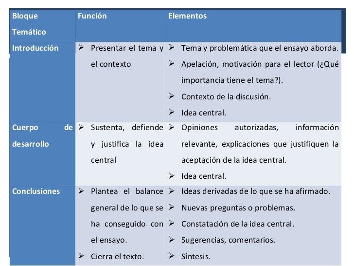 Peru se hace millonario con opciones binarias