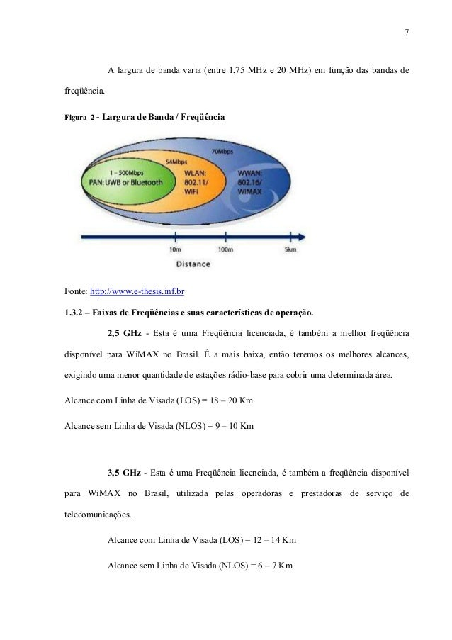 Thesis wimax