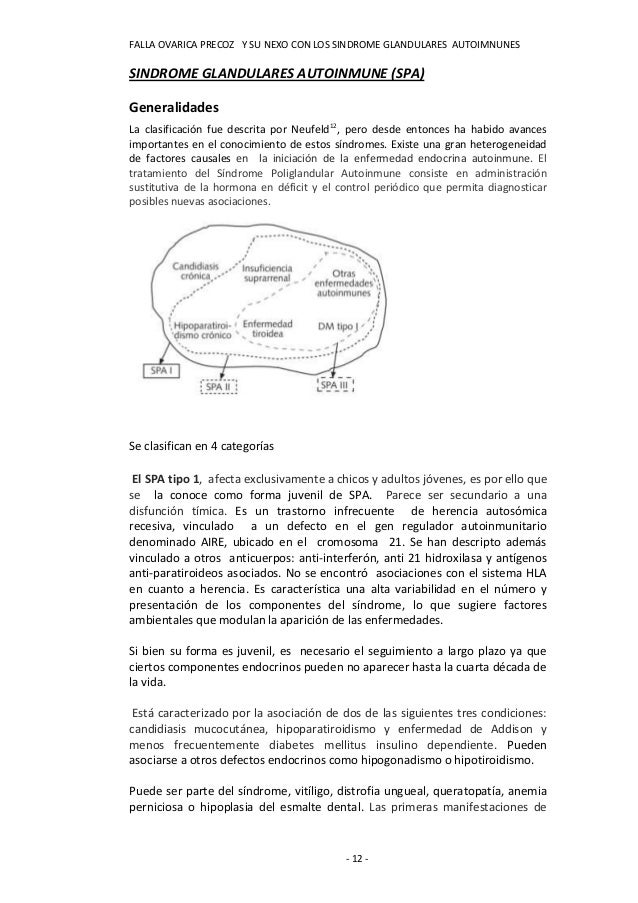 FALLA OVARICA PRECOZ Y SU NEXO CON LOS SINDROME GLANDULARES AUTOIMNUNESSINDROME GLANDULARES AUTOINMUNE (SPA)GeneralidadesL...