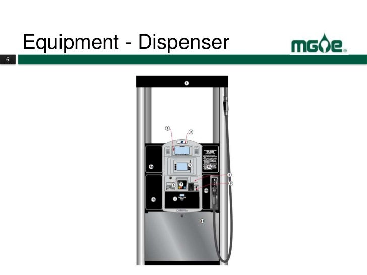 Compressed Natural Gas Fueling Stations