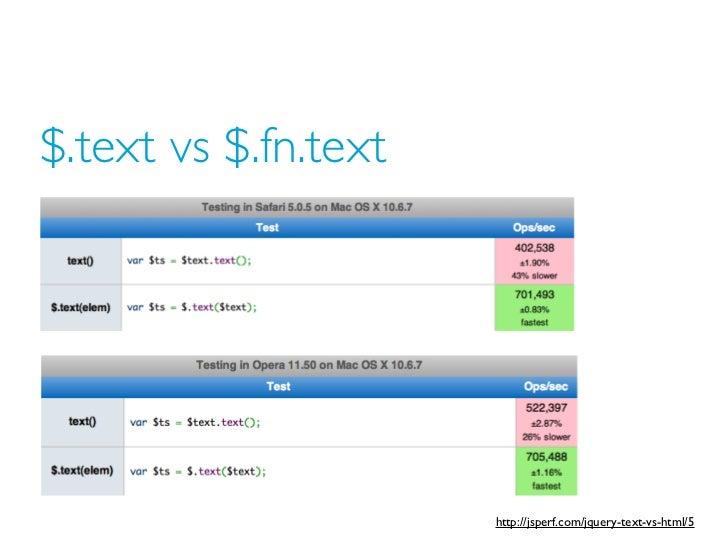 $.text vs $.fn.text                      http://jsperf.com/jquery-text-vs-html/5