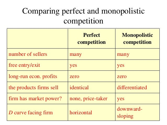 difference between oligopoly and monopolistic competition essay 221 13 monopolistic competition and oligopoly key concepts monopolistic competition the market structure of most industries lies between the extremes of perfect competition and monopoly.