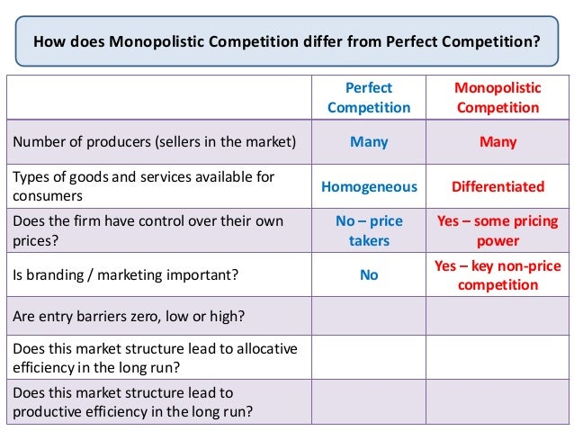 what is the difference between perfect competition and monopolistic competition