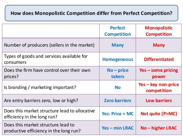 assumptions of monopolistic competition On equilibrium in monopolistic competition 0 introduction an additional assumption to be spelled out and motivated below, a monopolistic competitor's.