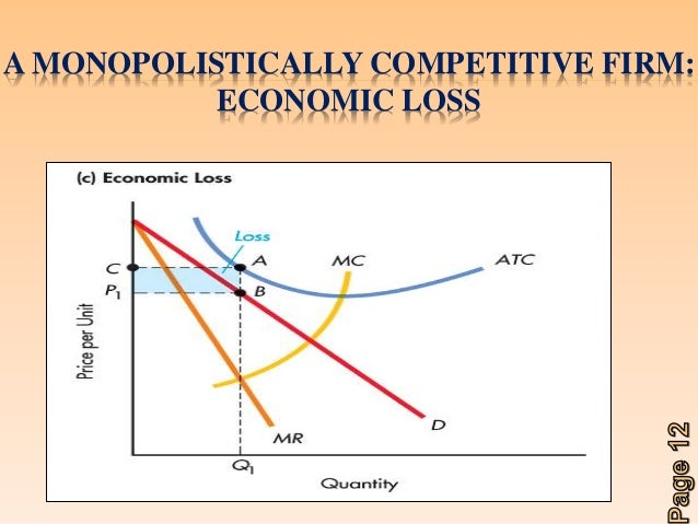 for a monopolistic competitor