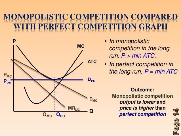 15 COMPARING MONOPOLISTIC COMPETITION