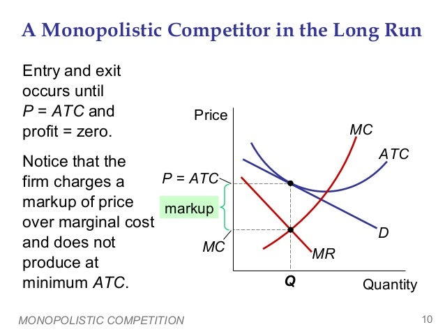 How to Write Papers About Price determination under monopolistic ...