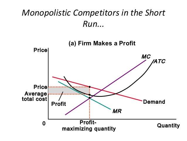 types of profit in economics