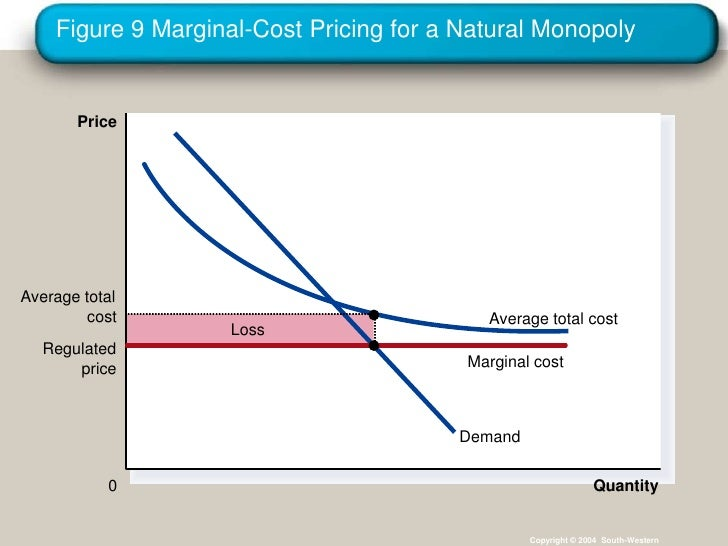 monopoly and marginal cost Chapter 9 monopoly as you will recall from intermediate micro point where demand and marginal cost cross, the monopolist can actually extract all of the social.