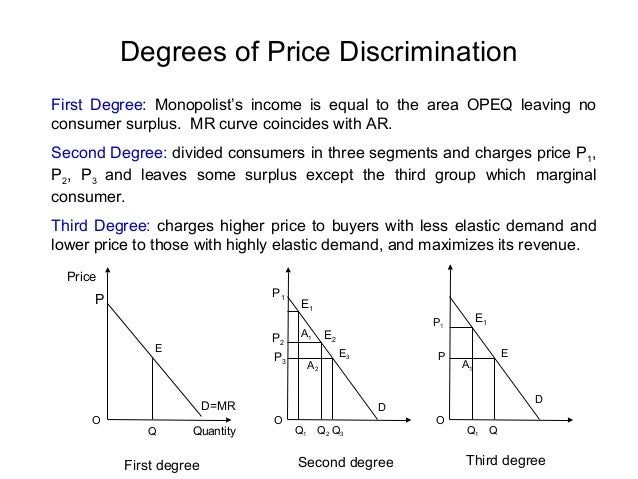 price discrimination and the basis of price discrimination 2010] the law and economics of price discrimination 1237 introduction: laws targeting price discrimination the practice of selling the same good at different prices — generally.