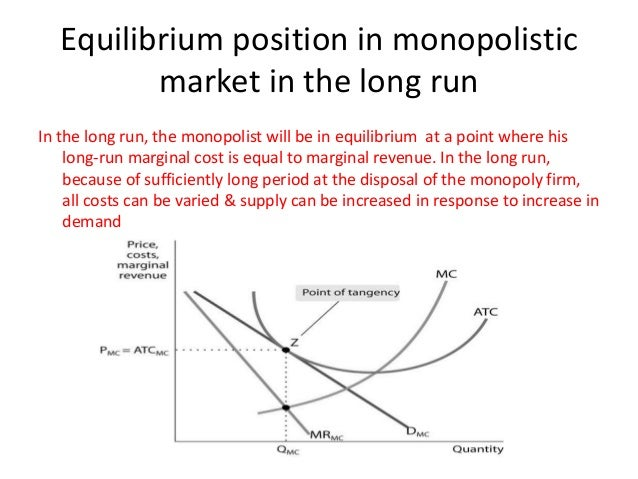 monopoly marginal cost and long run