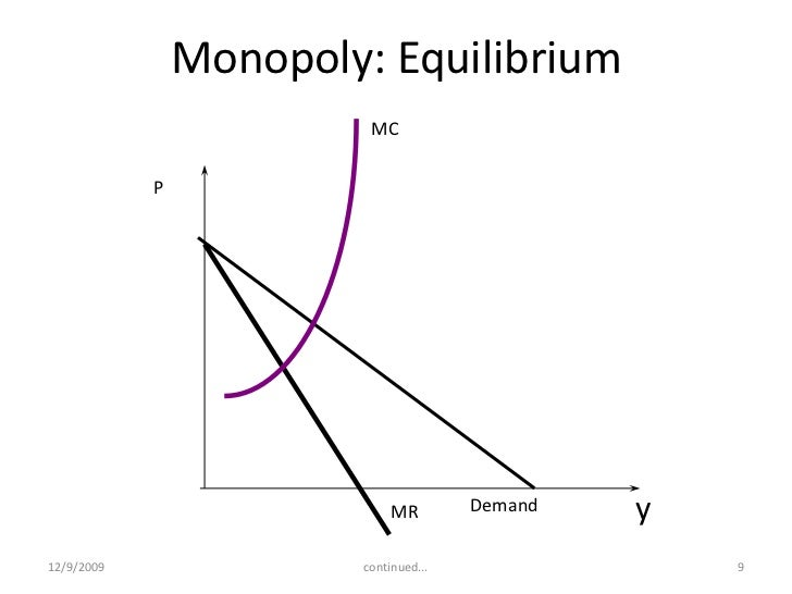 a discussion on the economic definition of monopoly Monopoly firms also represent industries a definition of monopoly economics firms from both market may earn economic profit or normal profit or incur losses.